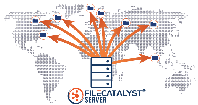 the Data Distribution image shows how FileCatalyst Direct can deliver content and assets to anywhere in the world.